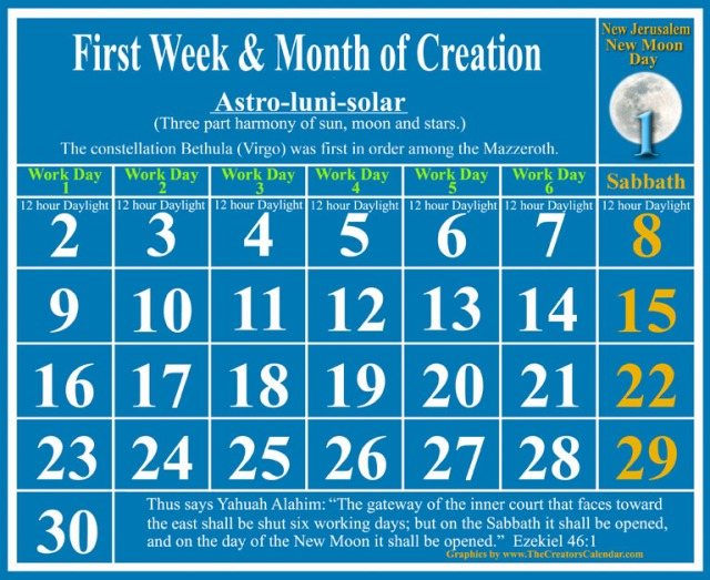 creation-of-calendar-creation-of-calendar-sabbaths-consistent-lunar-month-dates-aztec